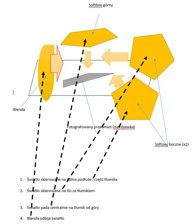 Kliknij obrazek, aby uzyskać większą wersję  Nazwa:rozłożenie oświetlenia.JPG Wyświetleń:53 Rozmiar:51,5 KB ID:31877